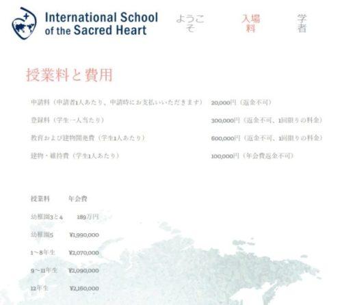 インターナショナルスクール_授業料